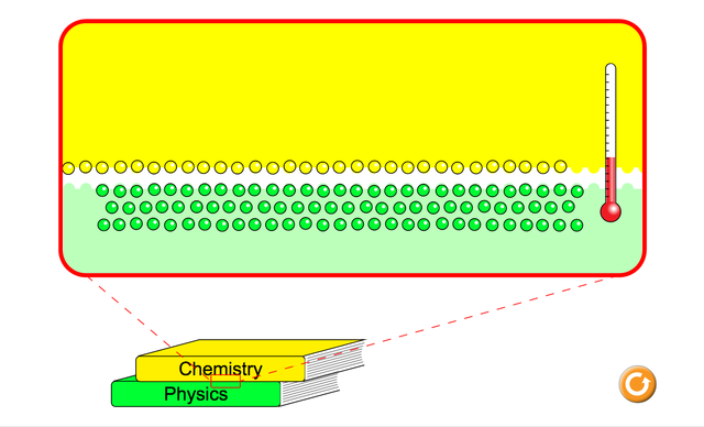 lab 6 friction Friction, experiment and theory the lab this week investigates the frictional force and the physical interpretation of the coefficient of friction experiment 6 the coefficient of friction.