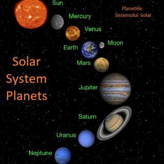 Enigmele sistemului solar   Sistemul Solar