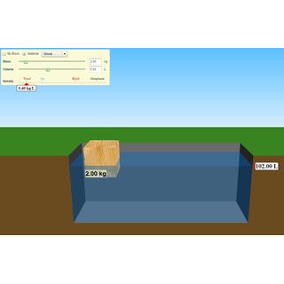 Density And Buoyancy Golabz