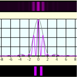 Single-Slit Diffraction and Double-Slit Interference ...